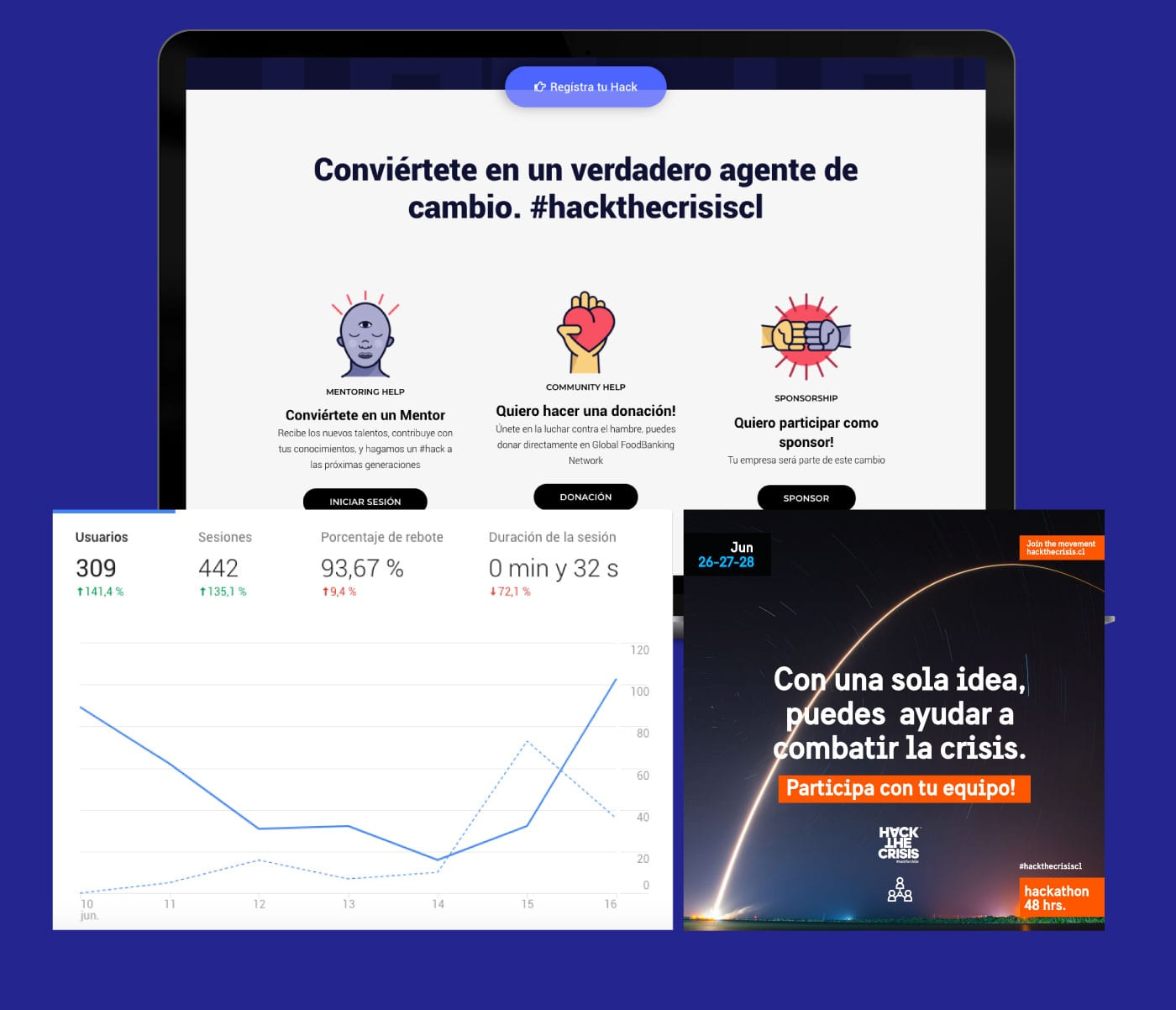 Proyecto Hack The Crisis